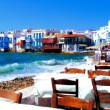 Which island in Greece do you consider to be the most beautiful?